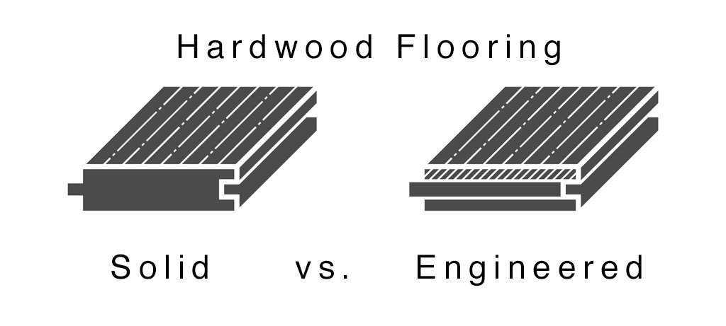 Laminate Vs Engineered Wood Laminate Vs Engineered Vs Solid Wood Flooring